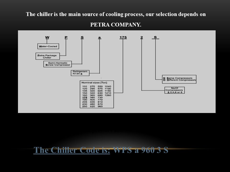 The Chiller Code is: WPS a 960 3 S