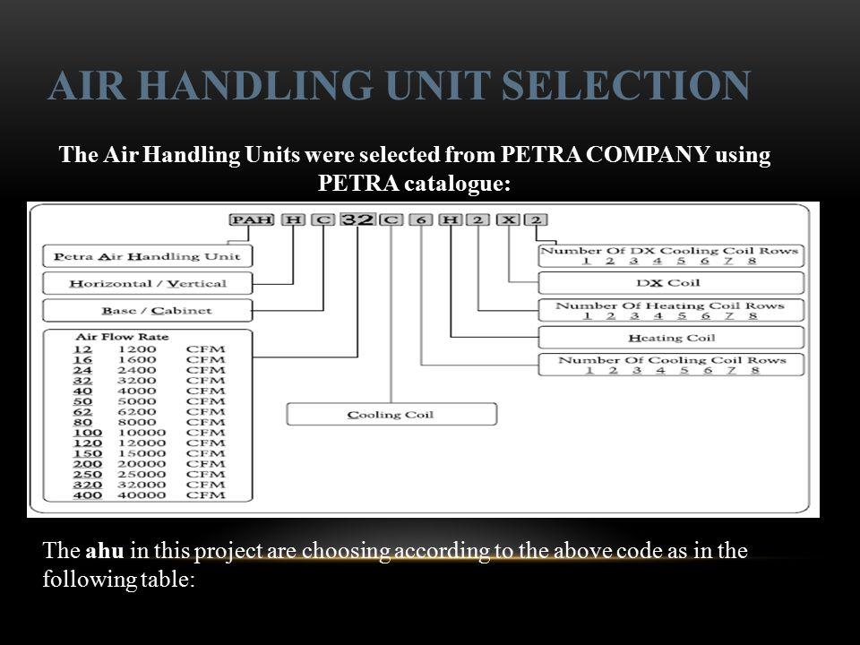 AIR HANDLING UNIT SELECTION