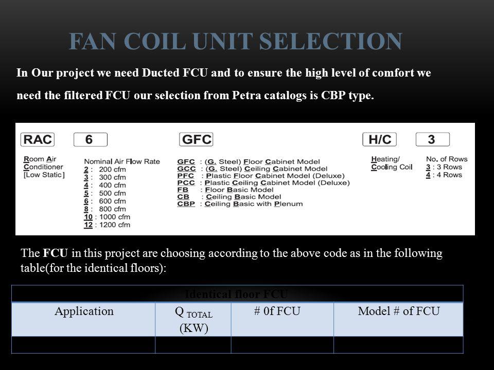 FAN COIL UNIT SELECTION