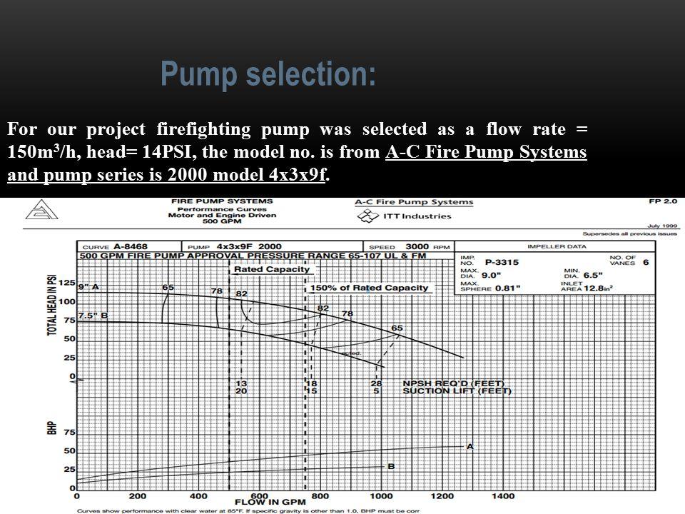Pump selection: