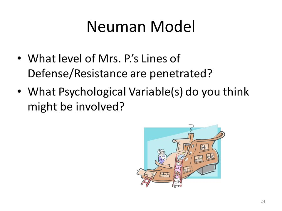Neuman Model What level of Mrs. P.'s Lines of Defense/Resistance are penetrated.