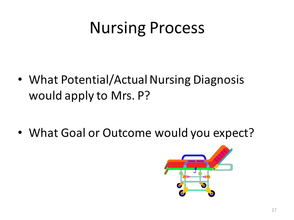 Nursing Process What Potential/Actual Nursing Diagnosis would apply to Mrs.