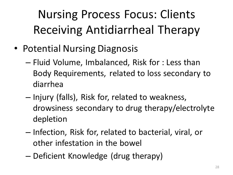 Nursing Process Focus: Clients Receiving Antidiarrheal Therapy