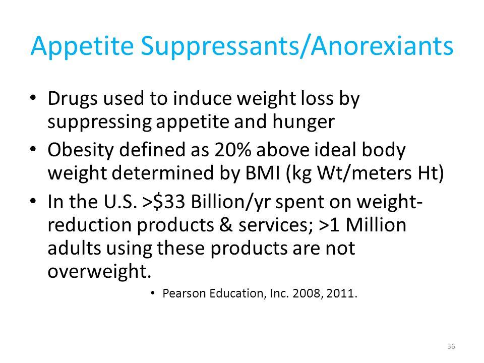 Appetite Suppressants/Anorexiants