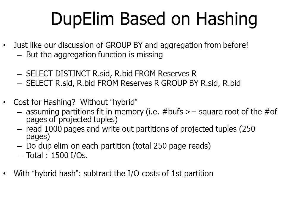 DupElim Based on Hashing