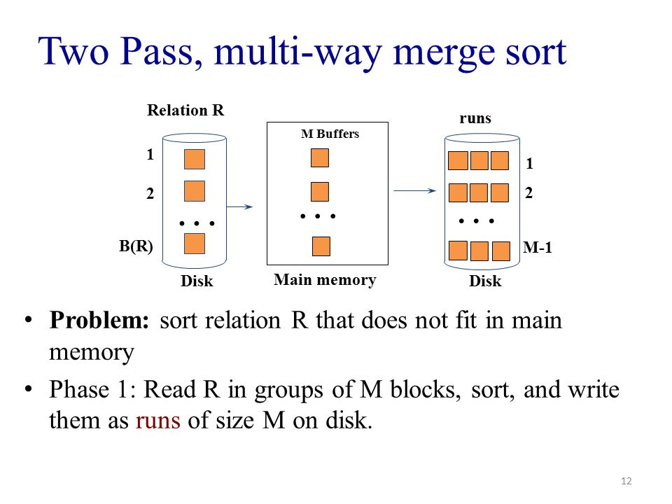 Two Pass, multi-way merge sort