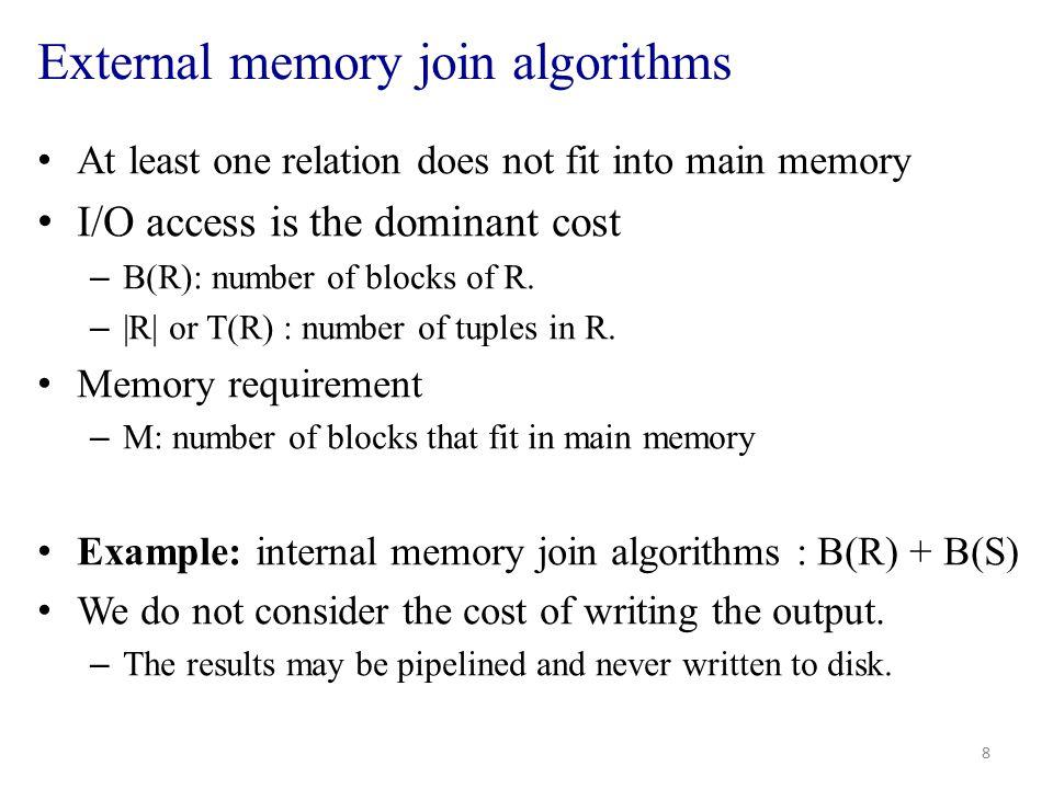 External memory join algorithms