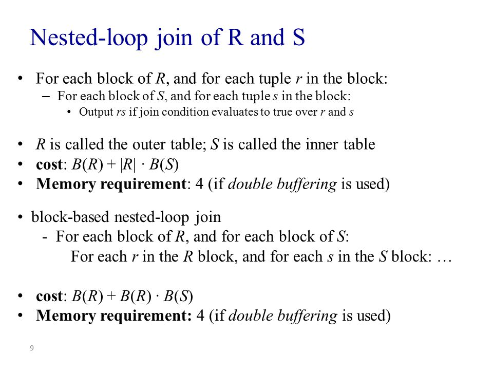 Nested-loop join of R and S
