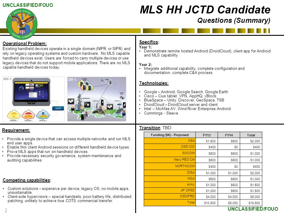 MLS HH JCTD Candidate Questions (Summary)