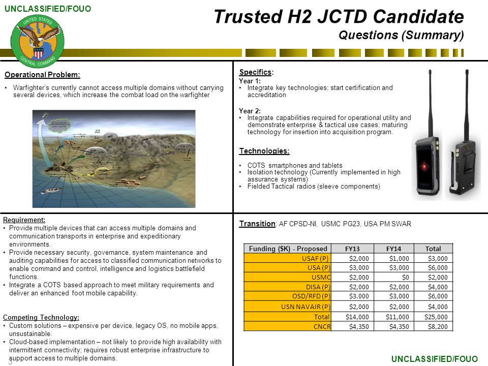 Trusted H2 JCTD Candidate Questions (Summary)