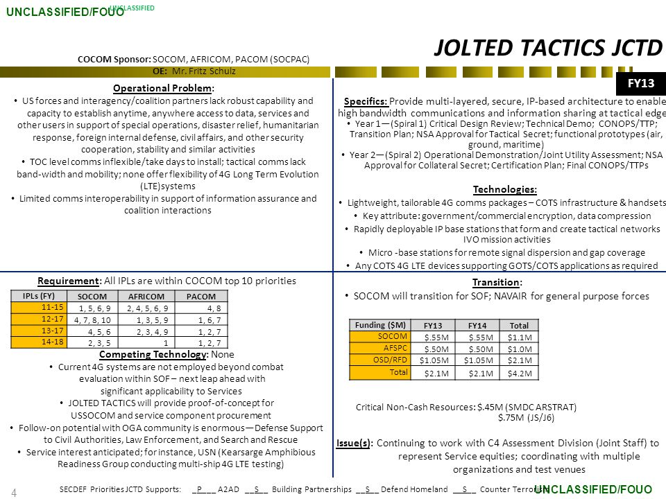 JOLTED TACTICS JCTD FY13 Operational Problem: