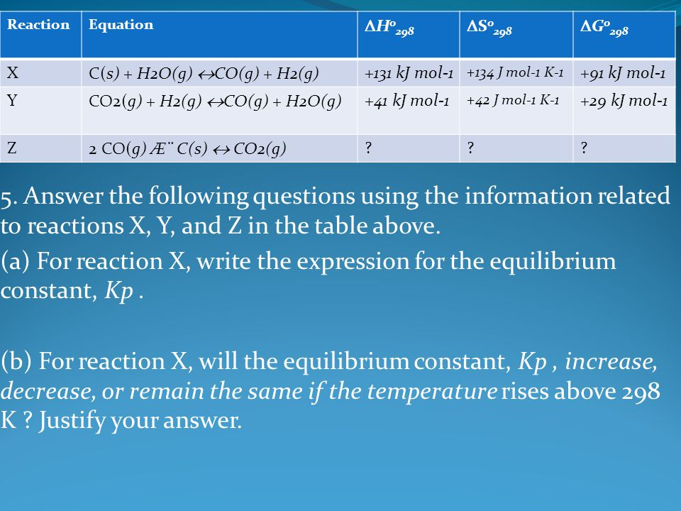 5. Answer the following questions using the information related to reactions X, Y, and Z in the table above.