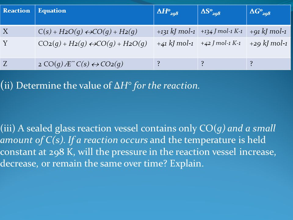 (ii) Determine the value of ΔH° for the reaction.