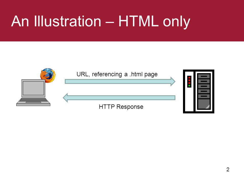 An Illustration – HTML only