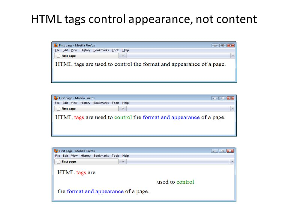 HTML tags control appearance, not content