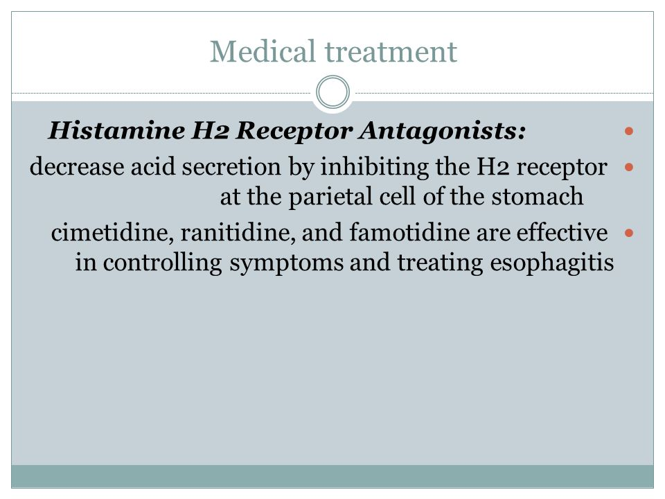 Medical treatment Histamine H2 Receptor Antagonists: