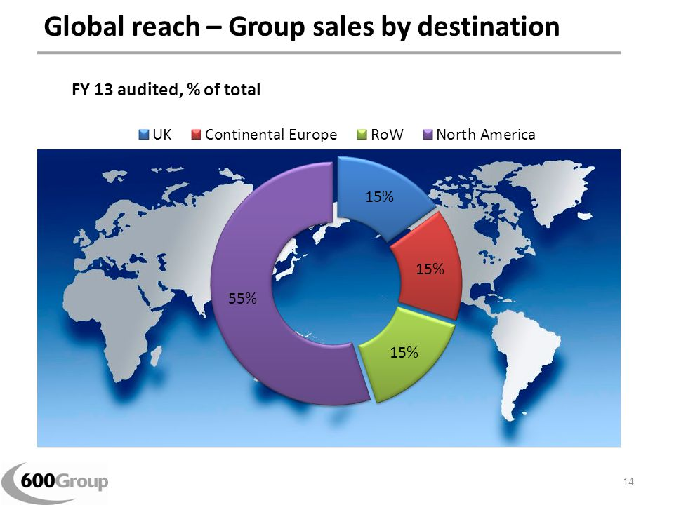 Global reach – Group sales by destination