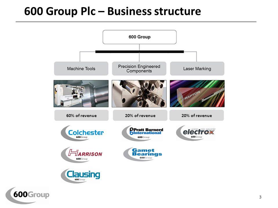 T600 Group Plc – Business structure