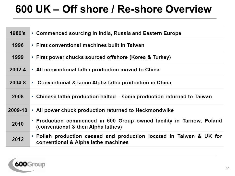600 UK – Off shore / Re-shore Overview