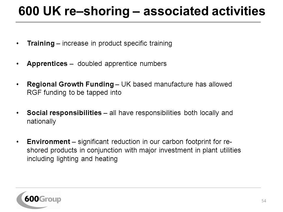 600 UK re–shoring – associated activities