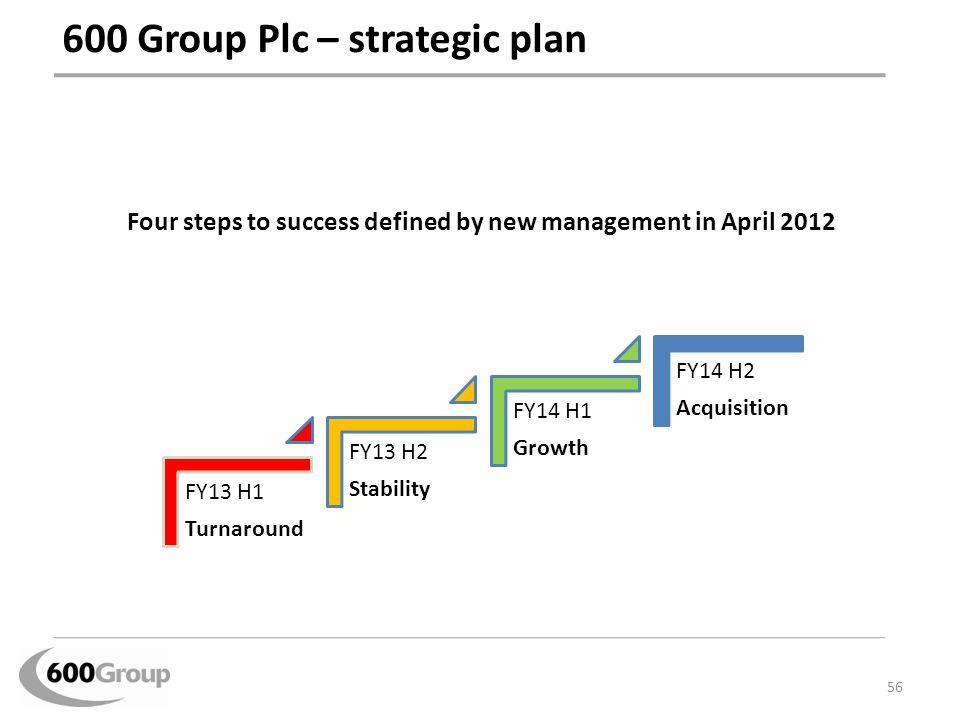 600 Group Plc – strategic plan
