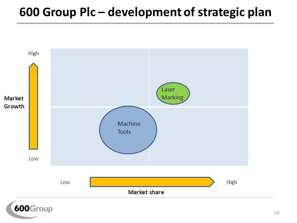 600 Group Plc – development of strategic plan