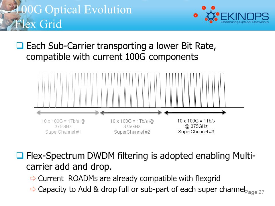 100G Optical Evolution Flex Grid