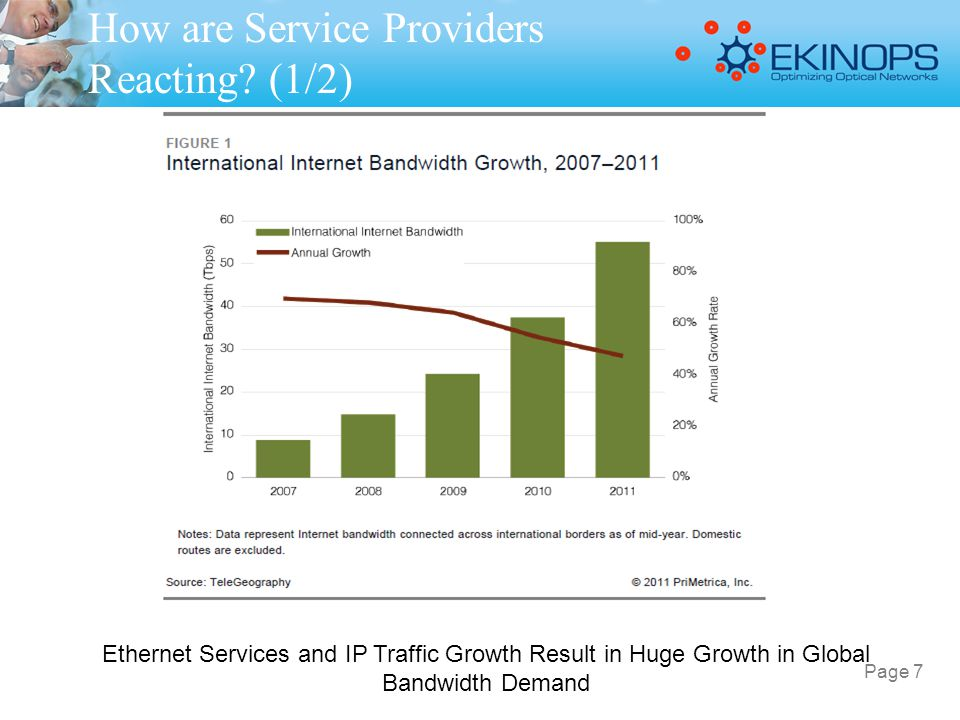 How are Service Providers Reacting (1/2)