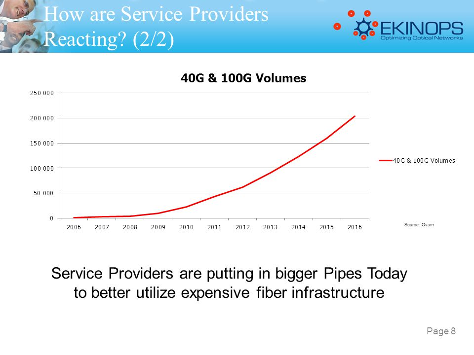 How are Service Providers Reacting (2/2)