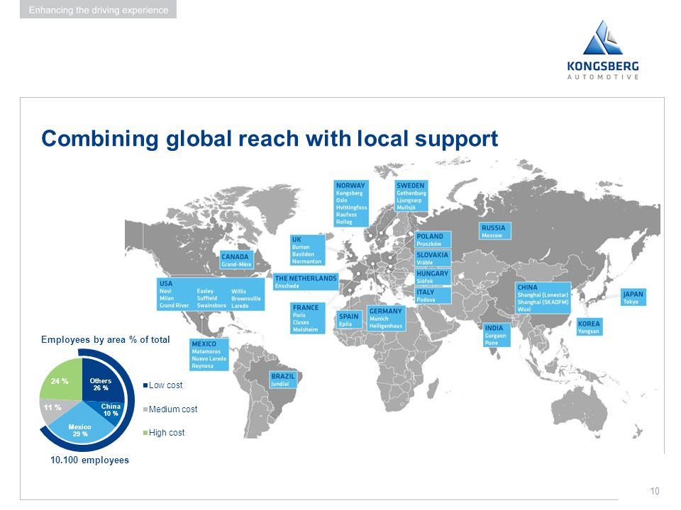 Combining global reach with local support