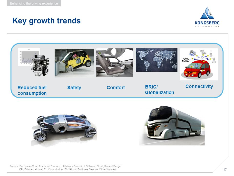 Key growth trends Reduced fuel consumption Connectivity Safety Comfort