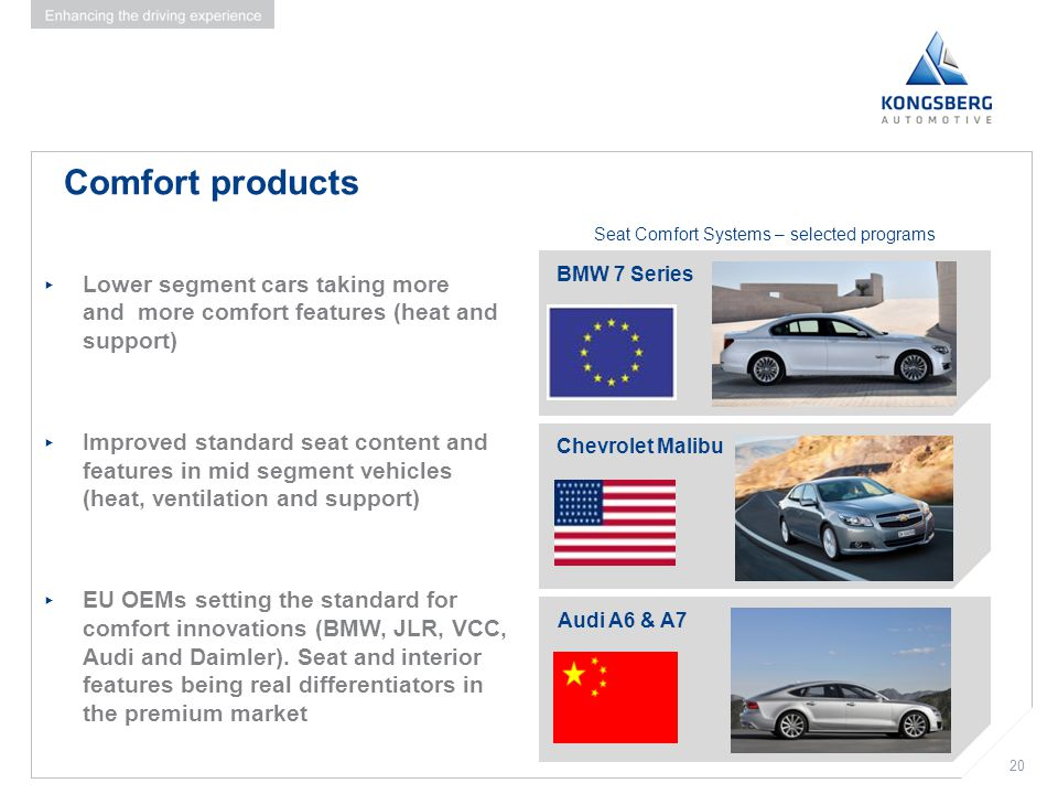 Seat Comfort Systems – selected programs