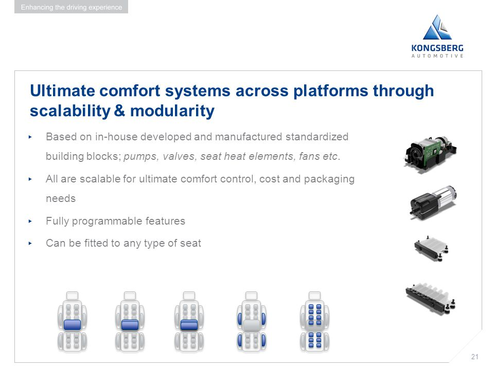 Ultimate comfort systems across platforms through scalability & modularity