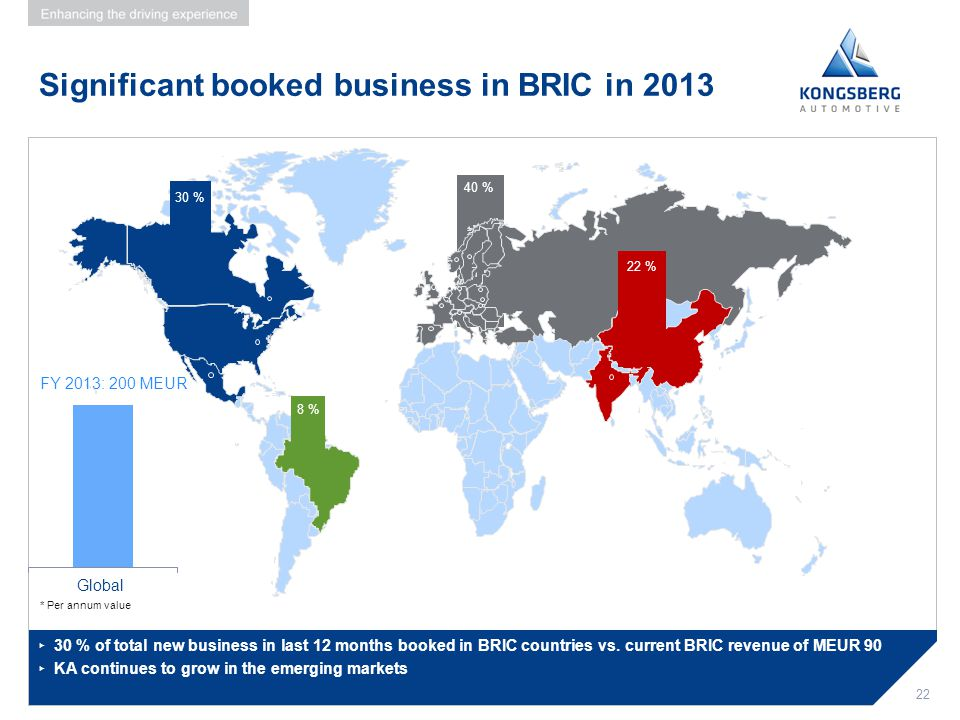 Significant booked business in BRIC in 2013