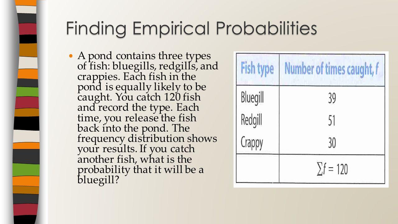 Finding Empirical Probabilities