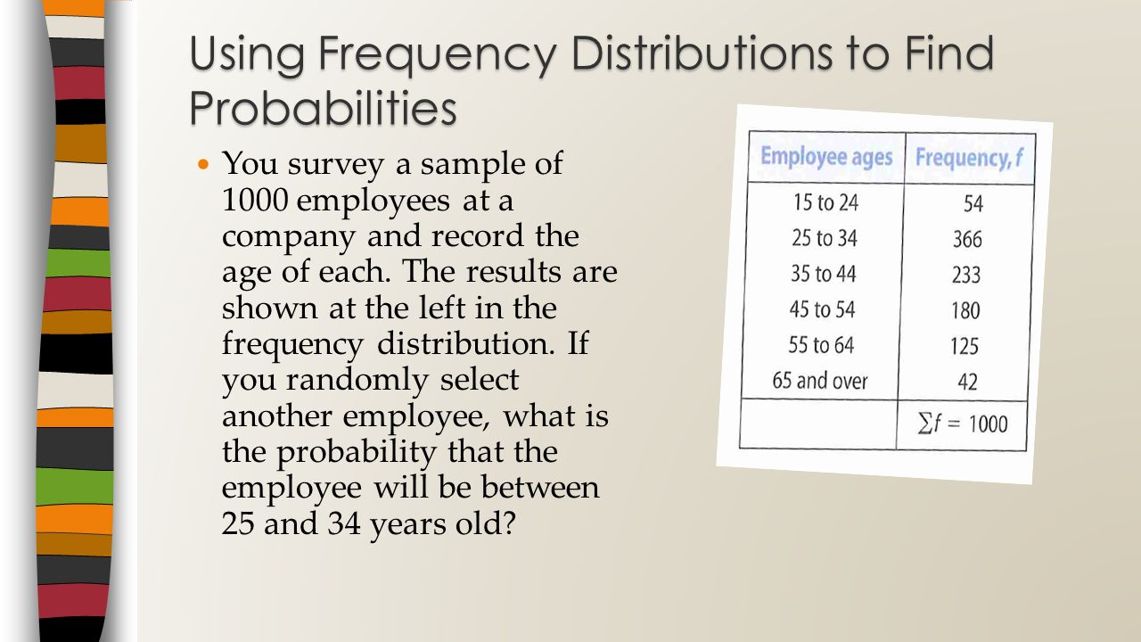 Using Frequency Distributions to Find Probabilities