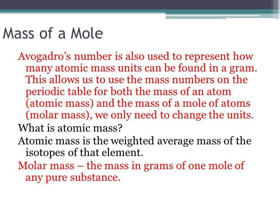 Mass of a Mole