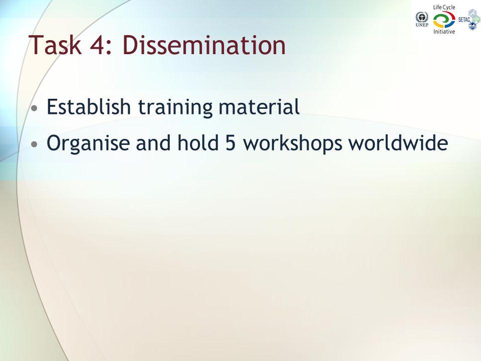 Task 4: Dissemination Establish training material