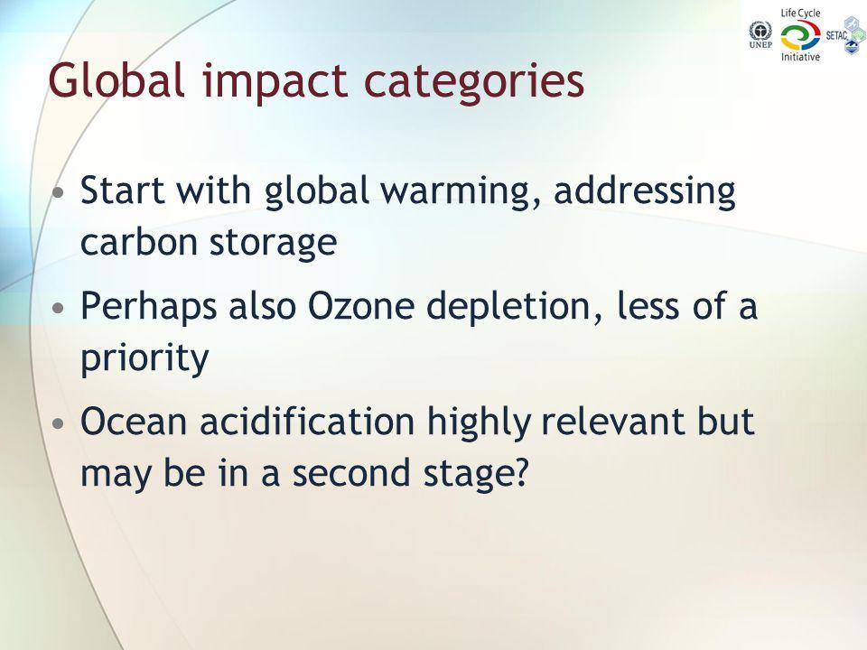 Global impact categories