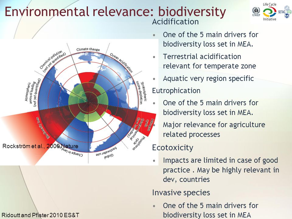 Environmental relevance: biodiversity