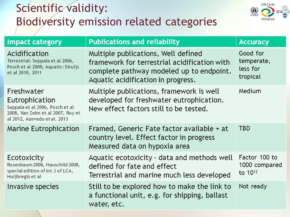 Scientific validity: Biodiversity emission related categories