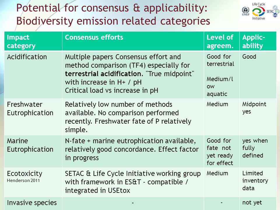 Potential for consensus & applicability: Biodiversity emission related categories