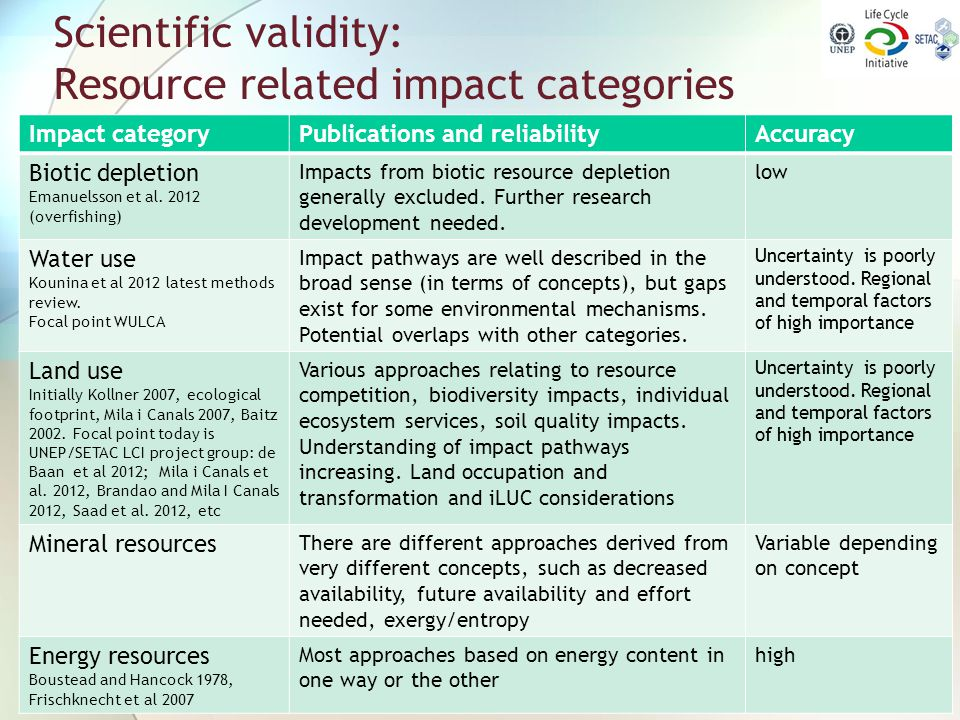 Scientific validity: Resource related impact categories