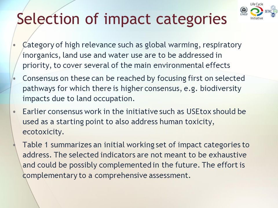 Selection of impact categories