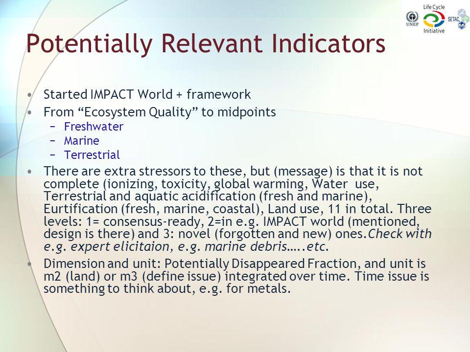 Potentially Relevant Indicators