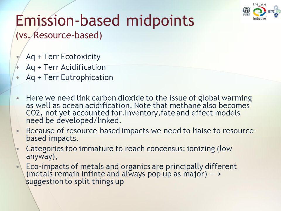 Emission-based midpoints (vs. Resource-based)