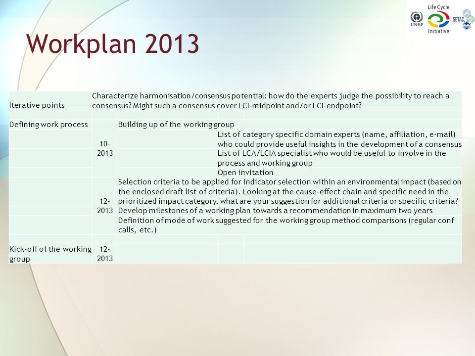 Workplan 2013 Iterative points