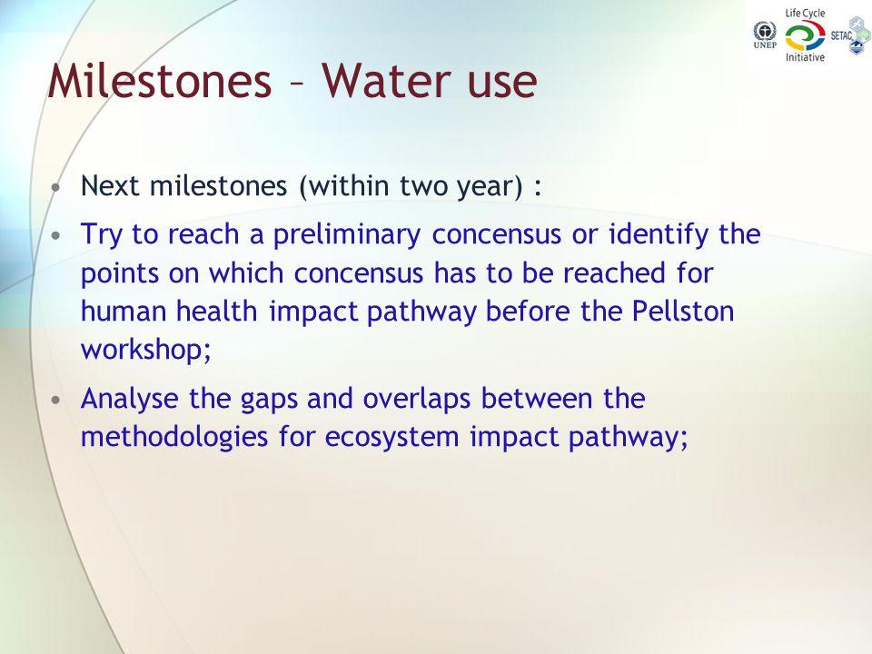 Milestones – Water use Next milestones (within two year) :