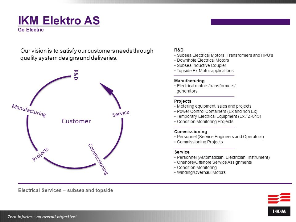 IKM Elektro AS Customer R&D