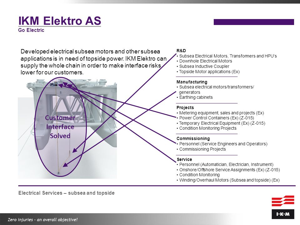 IKM Elektro AS Customer Interface Solved R&D